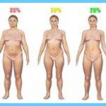 body-fat-percentage-women-1-600x211.jpg