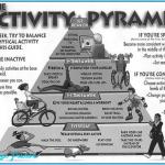 Choosing Activities for a Exercise Balanced Program_7.jpg