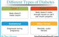 Different-Types-of-Diabetes.jpg