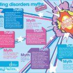 Eating-Disorder-myths_website.jpg
