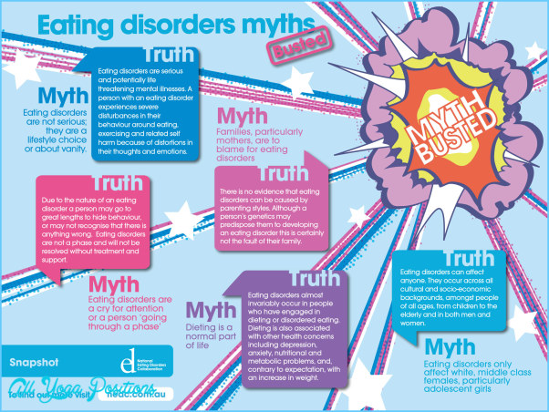 Eating-Disorder-myths_website.jpg