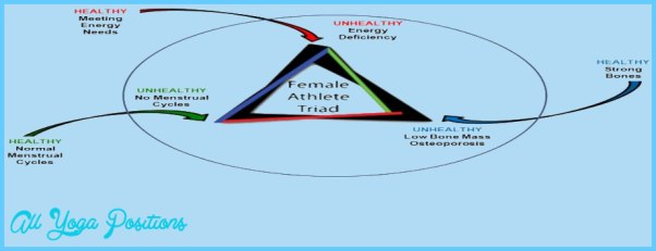 female-athlete-triad-picture_edited312-910x343.jpg