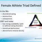Female+Athlete+Triad+Defined.jpg