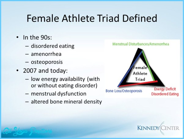 Female+Athlete+Triad+Defined.jpg
