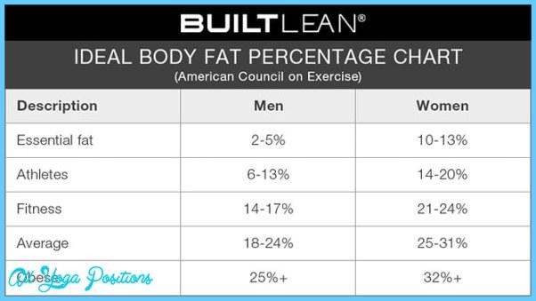 Ideal-Body-Fat-Percentage-Chart1.jpg
