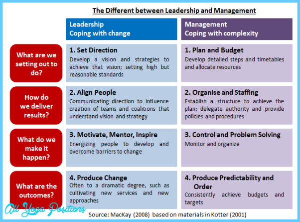 Identify and Overcome Barriers to Change Don't Enhancing Your Readiness to Change_2.jpg