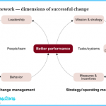 Identify and Overcome Barriers to Change Don't Enhancing Your Readiness to Change_21.jpg