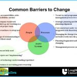 Identify and Overcome Barriers to Change Don't Enhancing Your Readiness to Change_4.jpg