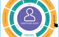 Include Lifestyle Physical Activity in Your Program_14.jpg