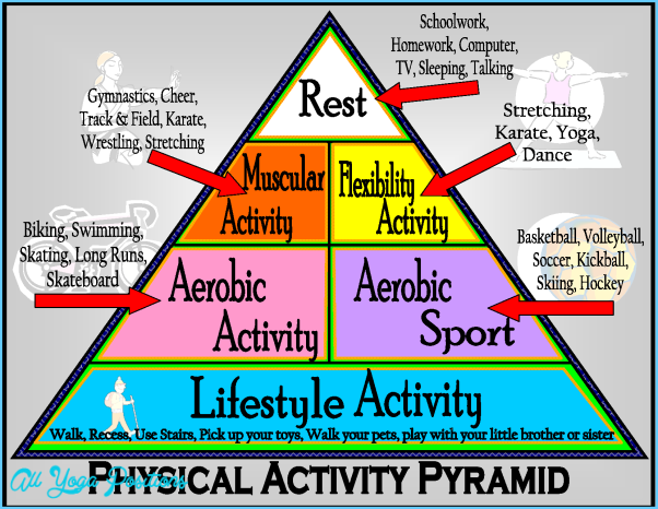 Include Lifestyle Physical Activity in Your Program_3.jpg
