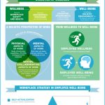 Moving-from-Wellness-to-Well-Being_1060.jpg