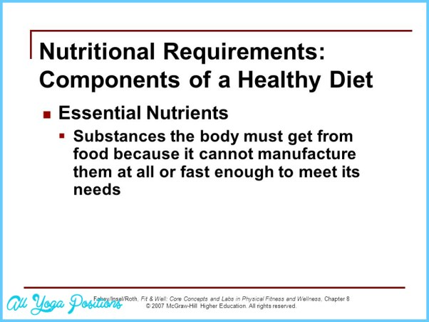 the nutritional requirements of a healthy The cardiovascular system has special nutritional requirements unlike that of the rest of  a healthy vascular system can be maintained by a well-balanced.
