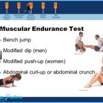 Percentiles Ranks for Torso Muscle Endurance Tests for College-Age Men and Women (age 17-25)_12.jpg