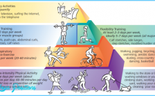 physical-activity-pyramid.png
