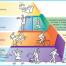 physical-activity-pyramid.png