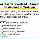 PRINCIPLES OF PHYSICAL TRAINING: ADAPTATION TO STRESS_1.jpg