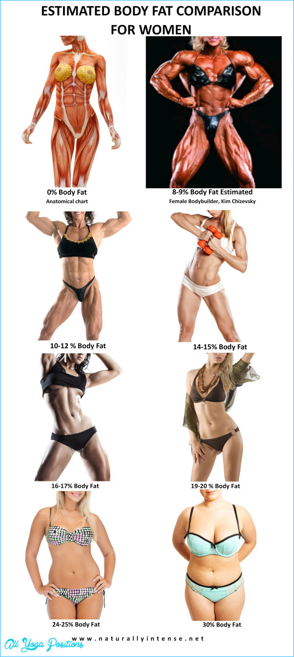 Problems Associated with Very Low Levels of Body Fat_0.jpg