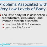 Problems+Associated+with+Very+Low+Levels+of+Body+Fat.jpg