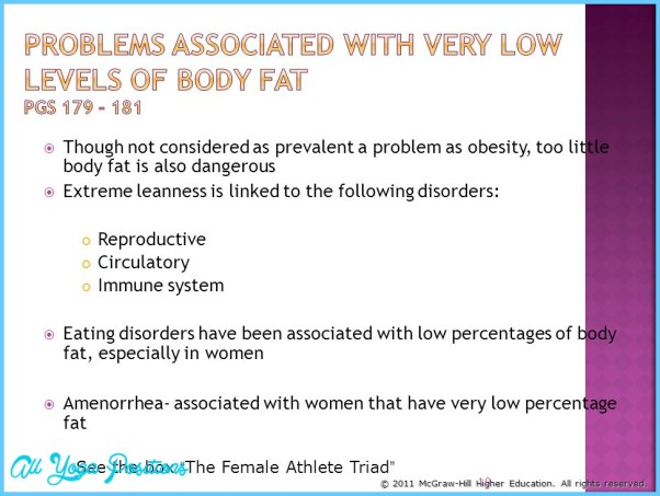 Problems+Associated+with+Very+Low+Levels+of+Body+Fat+pgs+179+-+181.jpg