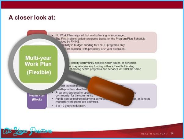 Program Plan for Flexibility_17.jpg