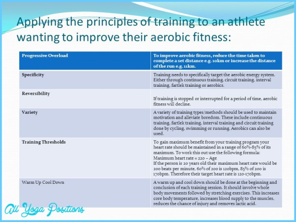 Reversibility Adapting to a Reduction in Fitness Training_1.jpg