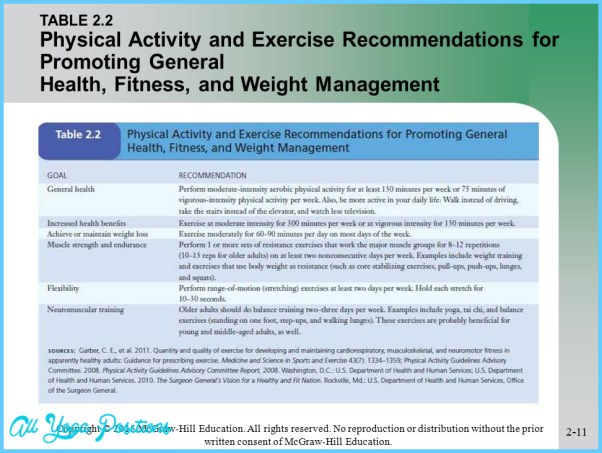 Skill (Neuromuscular)-Related Components of Fitness_1.jpg