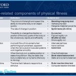 Skill (Neuromuscular)-Related Components of Fitness_8.jpg