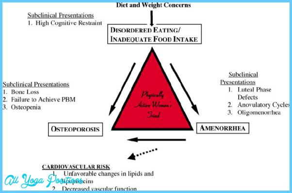 The-proposed-expansion-of-the-female-athlete-triad-beyond-the-clinical-sequelae-of-eating.png