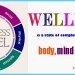 wellness+is+a+state+of....jpg