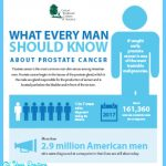 03-2017-prostate-cancer-infographic-ts.jpg