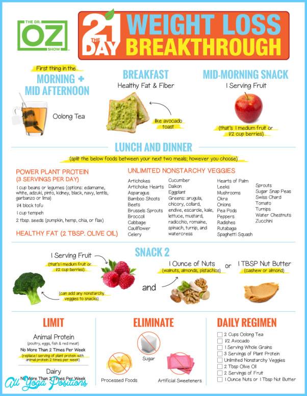 21-Day-Weight-Loss-Breakthrough-One-Sheet.jpg
