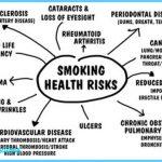 350-risks-of-smoking-cigarettes.jpg