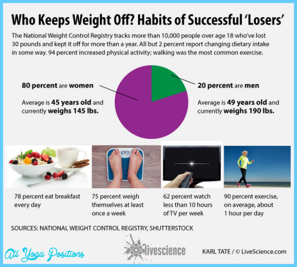 be-healthy-successful-weight-loss-151203a.jpg?1449251219