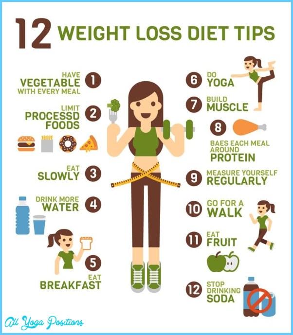 Best Weight Loss Tips_0.jpg