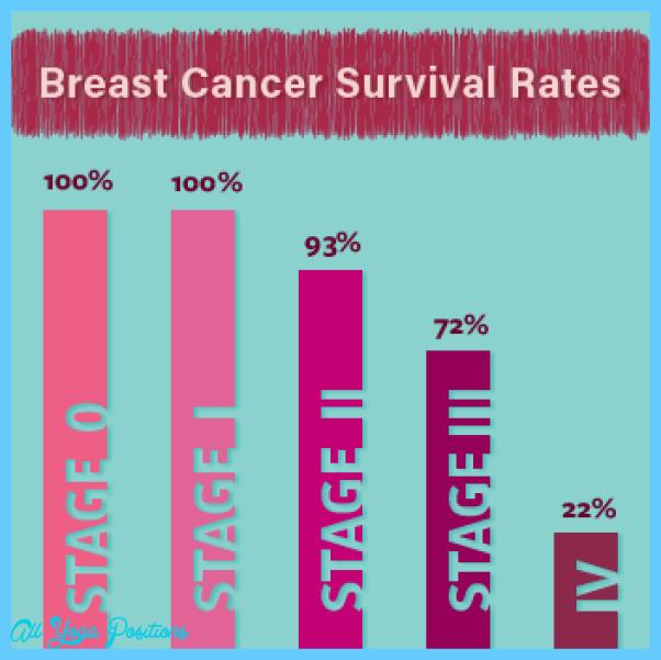 Breast Cancer_2.jpg