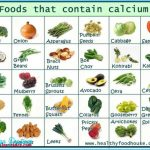 Calcium-Food-Sources-Vegetarian-List.jpg