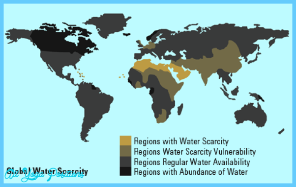 global-water-distribution.png