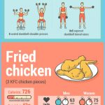 How-much-energy-you-need-to-burn-off-8-junk-foods-V1.jpg