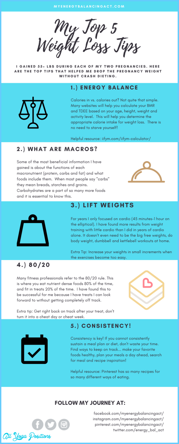 infographic-weight-loss-tips.png?w=1086