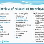 introducing-relaxation-a-study-of-relaxation-techniques-12-638.jpg?cb=1393562621