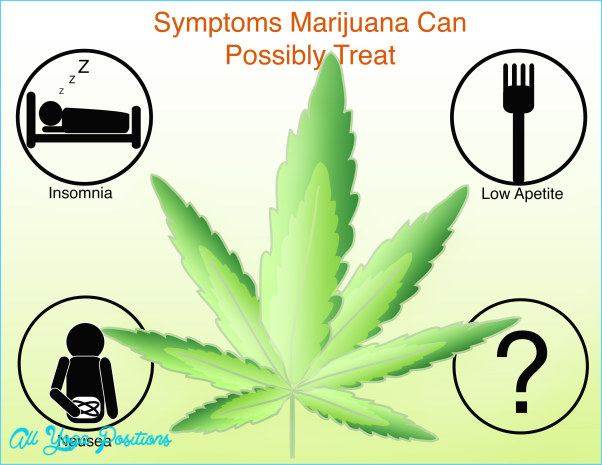 Is it true that marijuana can be used medically?_1.jpg
