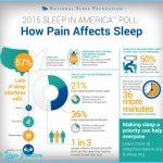 National Sleep Foundation Poll Finds Exercise Key to Good Sleep_1.jpg
