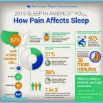 National Sleep Foundation Poll Finds Exercise Key to Good Sleep_2.jpg