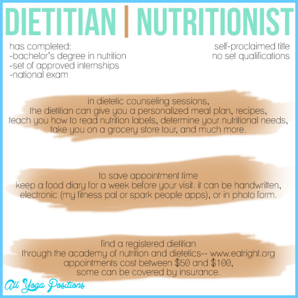 NUTRITIONIST OR REGISTERED DIETITIAN WHAT'S THE DIFFERENCE?_0.jpg