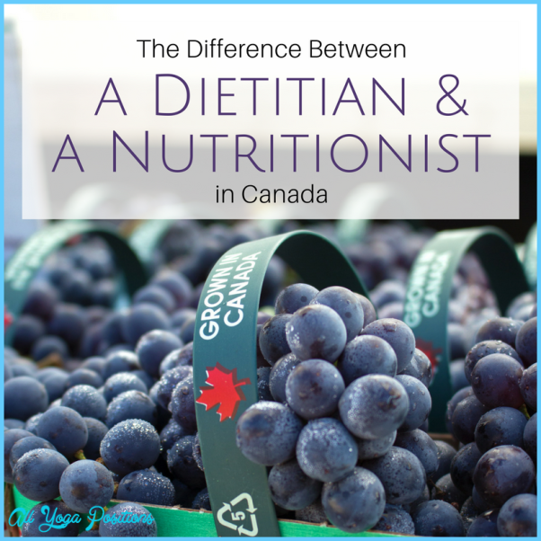 NUTRITIONIST OR REGISTERED DIETITIAN WHAT'S THE DIFFERENCE?_6.jpg