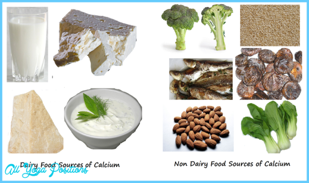 Sources_of_Calcium.png?revision=1