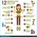 stock-vector-weight-loss-diet-tips-infographics-207335053.jpg