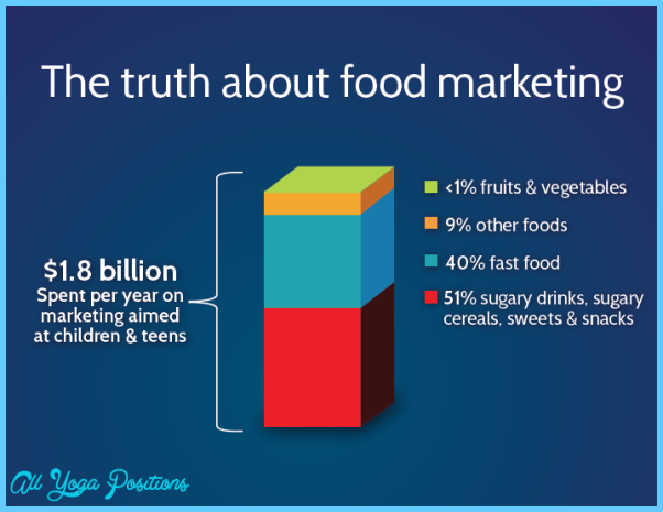 Truth-about-food-Marketing.png