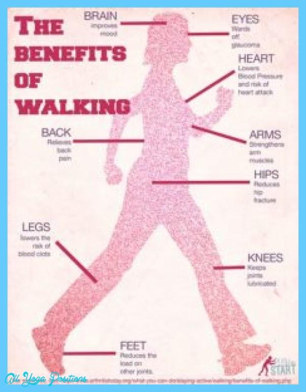 walking-weight-loss-tips-232x300.jpg