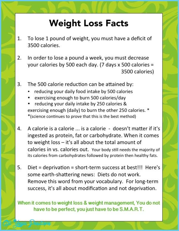 Weight+Loss+Drugs+Vs.+Safer+Alternatives.jpg